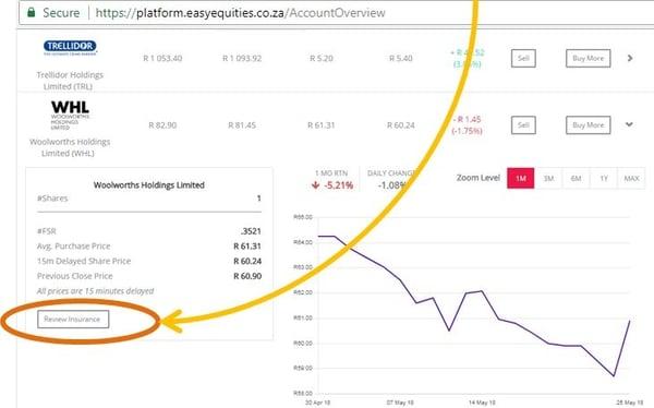 InvestSure Screen